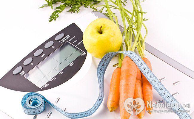 6 Причин потери веса