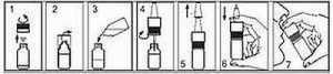 Применение синуфорте от гайморита — дорого, но эффективно ли?